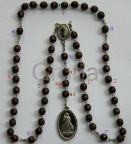 Rosenkranz Gebete